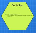 MVC- The controller