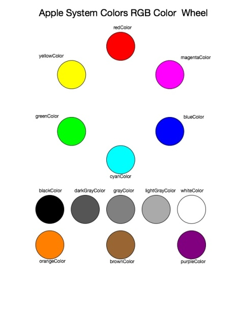 The Apple System Colors with a color wheel of RGB primary and secondaries.