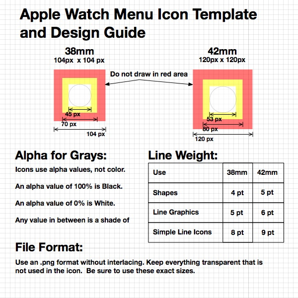 Apple watch Menu Icon template guide