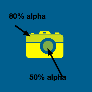 camera42@2x annotated
