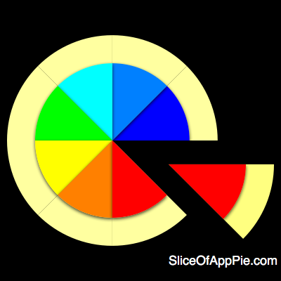 sliceOfAppPie400x400Black