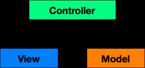 MVC schematic blank
