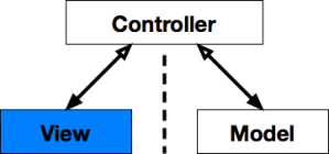 MVC schematic view